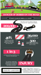 infographic: debris road hazards