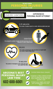 Taxi Accidents. infographic: most common personal injuries in the U.S., Injury Lawyers Mesa