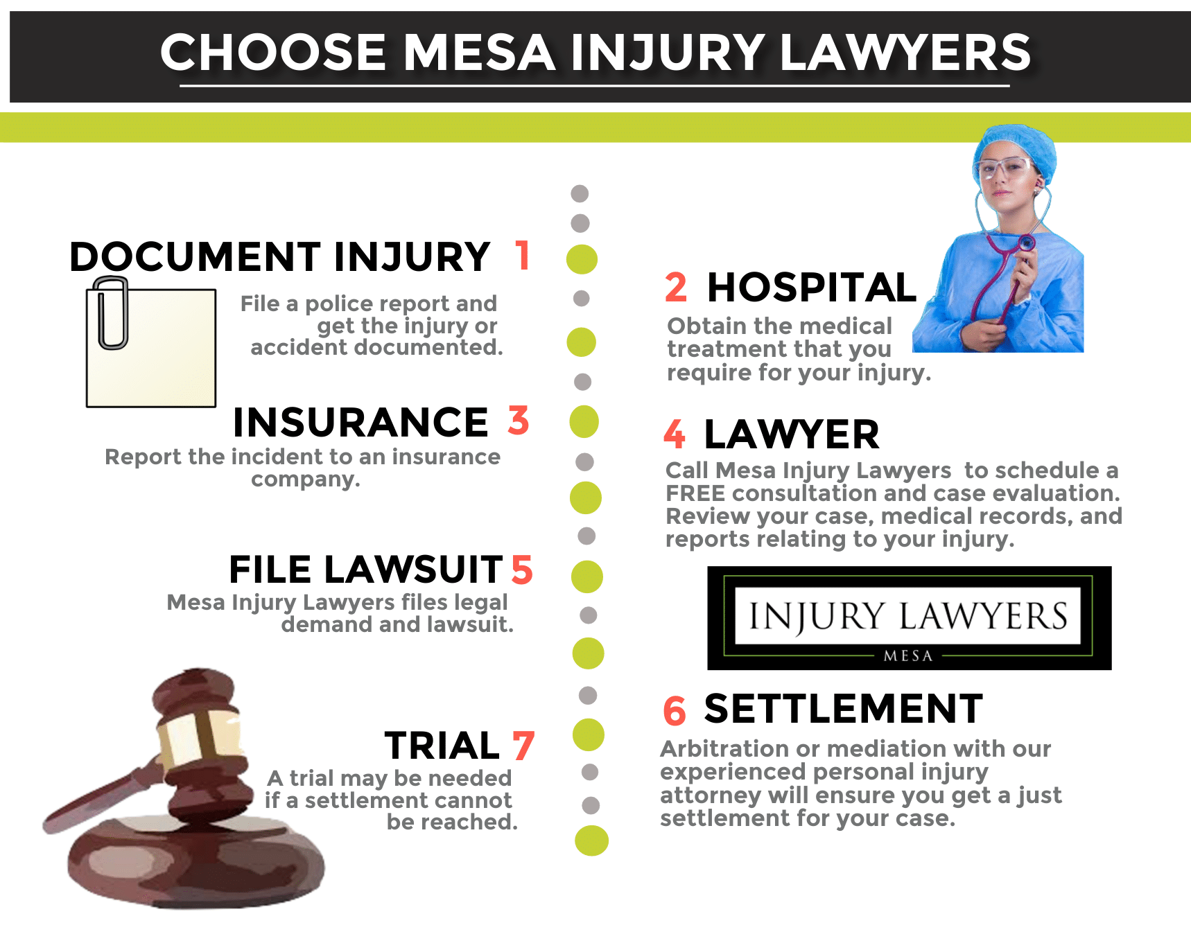infographic: why choose Mesa Injury Lawyers