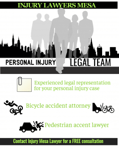 infographic: pedestrian and bicycle accident attorney