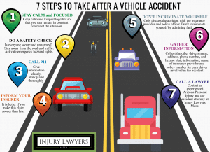 Infographic: 7 things to do if in a car accident